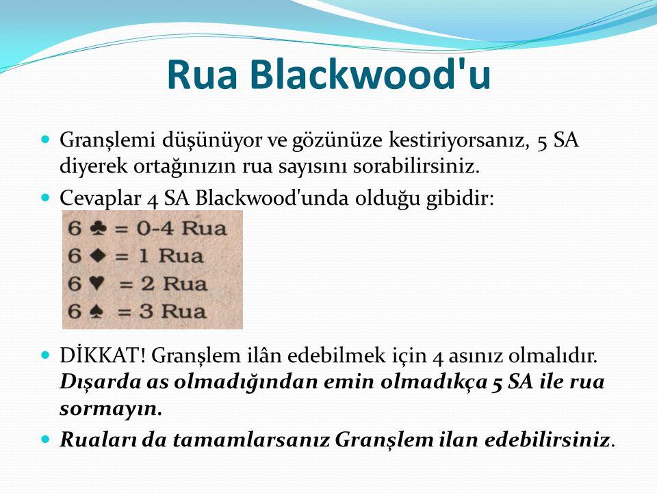 Rua Blackwood u Granşlemi düşünüyor ve gözünüze kestiriyorsanız, 5 SA diyerek ortağınızın rua sayısını sorabilirsiniz.