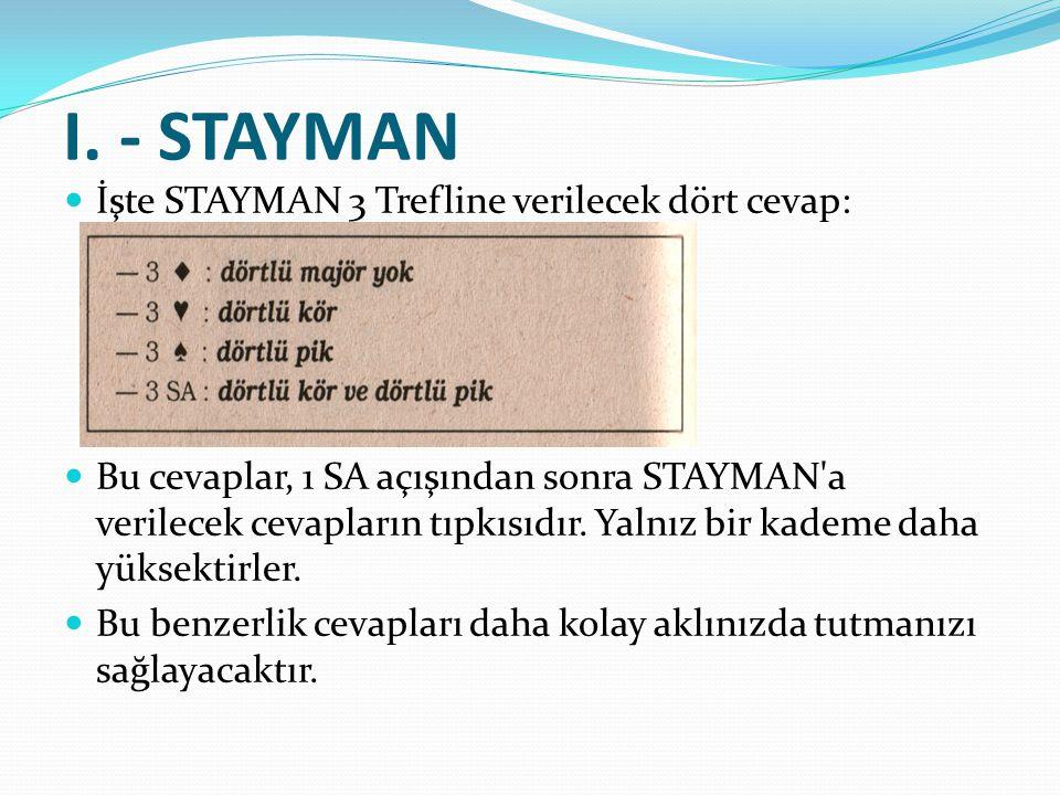 I. - STAYMAN İşte STAYMAN 3 Trefline verilecek dört cevap: