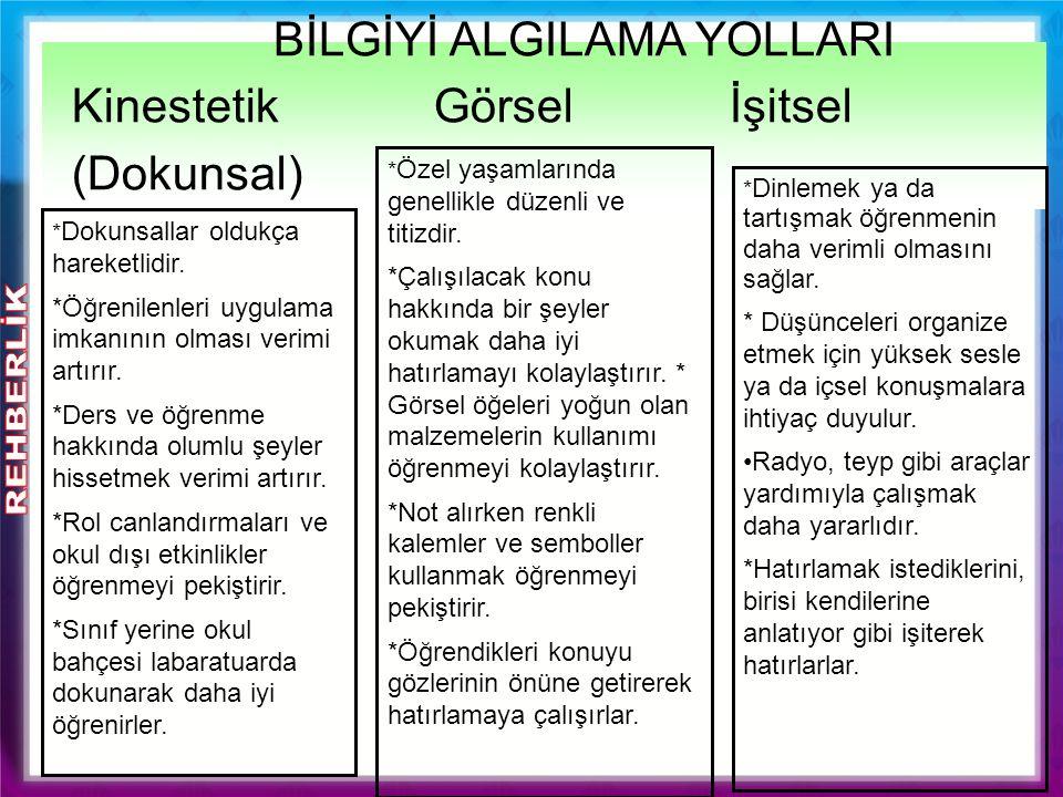 BİLGİYİ ALGILAMA YOLLARI