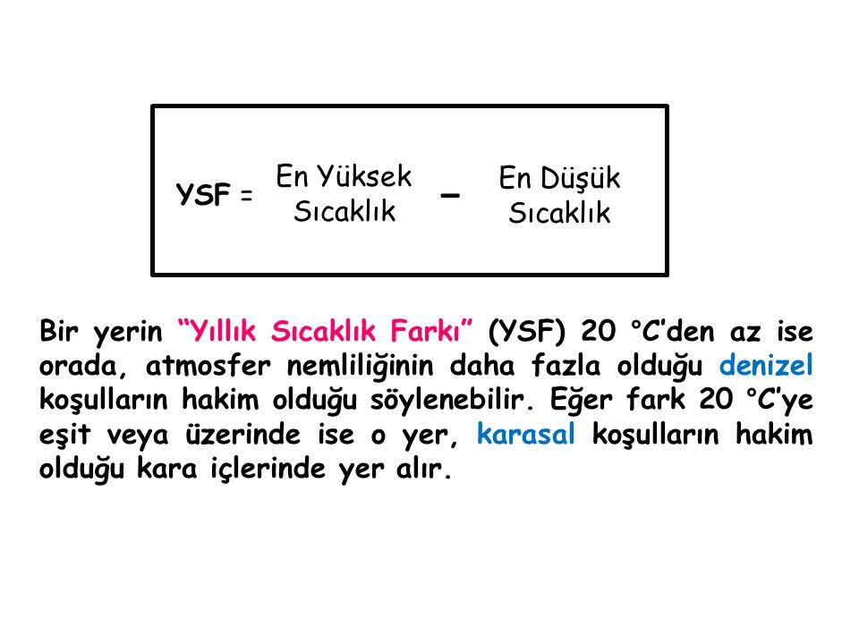 − En Yüksek En Düşük YSF = Sıcaklık
