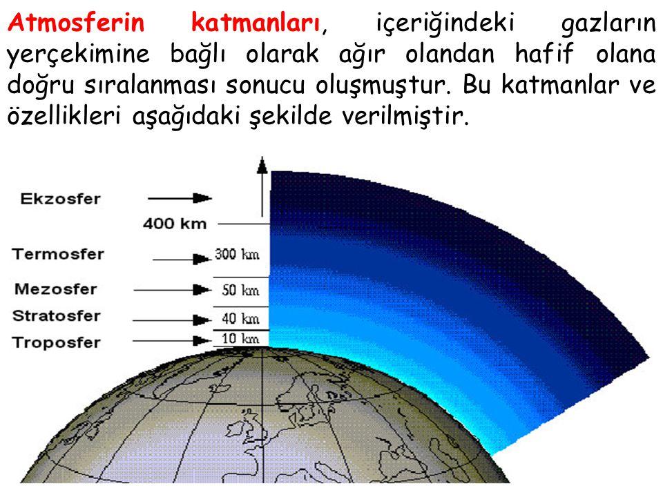 Atmosferin katmanları, içeriğindeki gazların yerçekimine bağlı olarak ağır olandan hafif olana doğru sıralanması sonucu oluşmuştur.