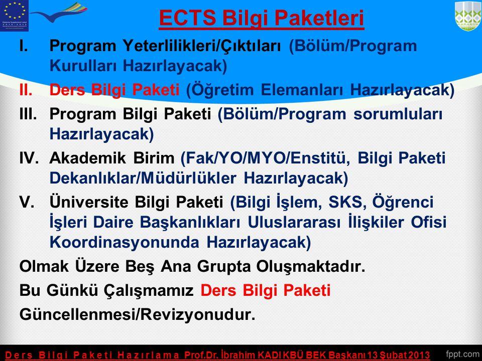 ECTS Bilgi Paketleri Program Yeterlilikleri/Çıktıları (Bölüm/Program Kurulları Hazırlayacak) Ders Bilgi Paketi (Öğretim Elemanları Hazırlayacak)
