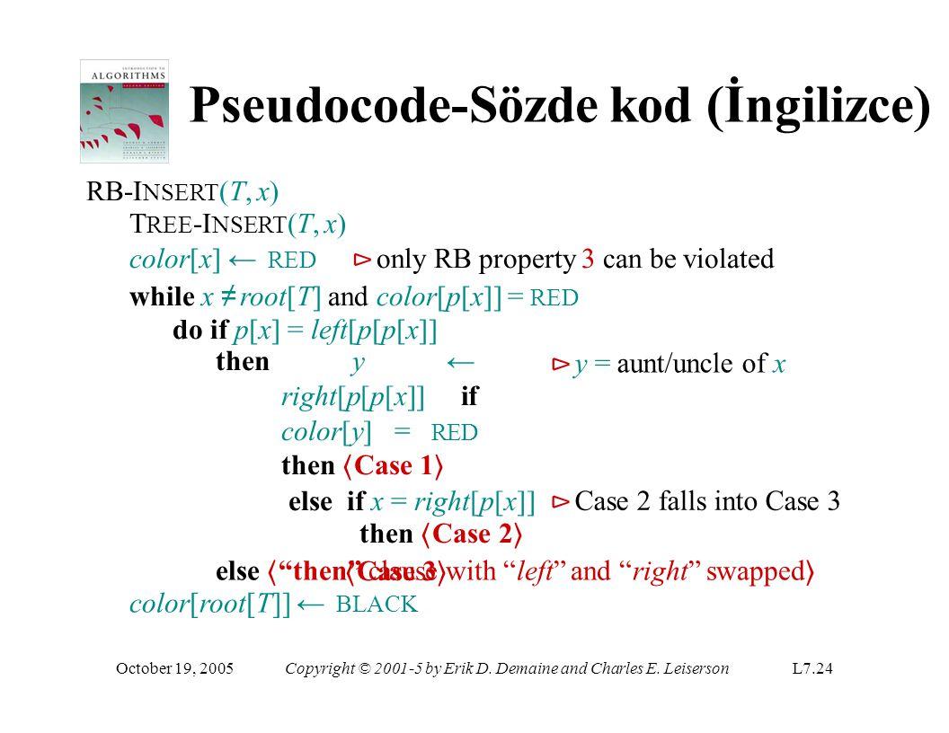 Pseudocode-Sözde kod (İngilizce)