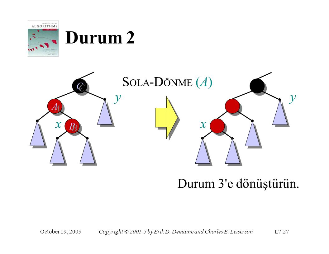 Durum 2 SOLA-DÖNME (A) y y x x Durum 3 e dönüştürün. CC CC AA BB BB AA