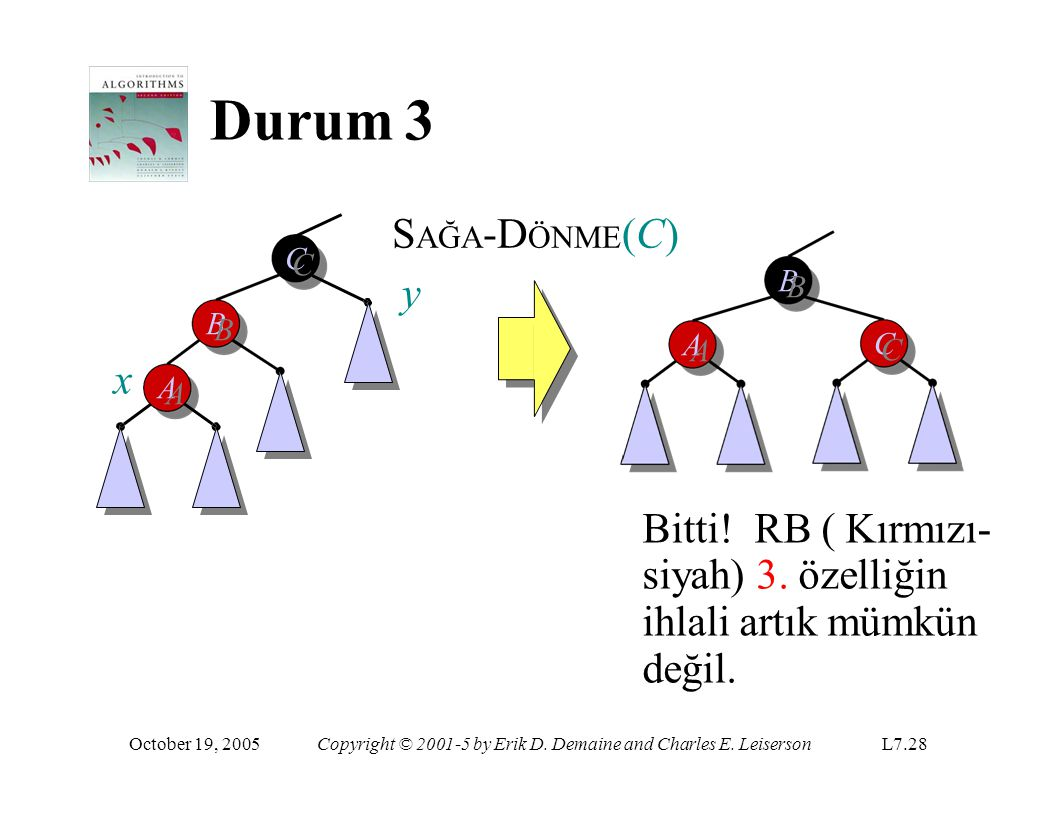 Durum 3 SAĞA-DÖNME(C) y x