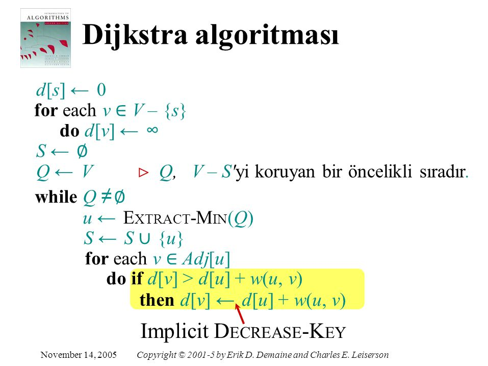 Dijkstra algoritması Implicit DECREASE-KEY d[s] ← 0 do d[v] ← ∞ S ← ∅