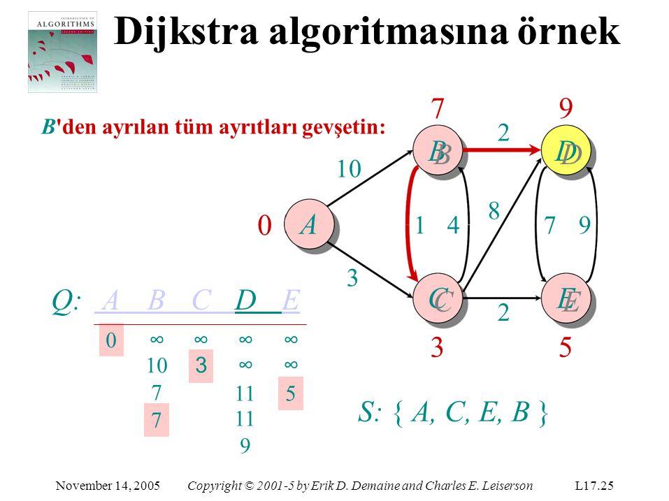 Dijkstra algoritmasına örnek