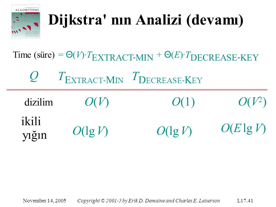 TEXTRACT-MIN TDECREASE-KEY