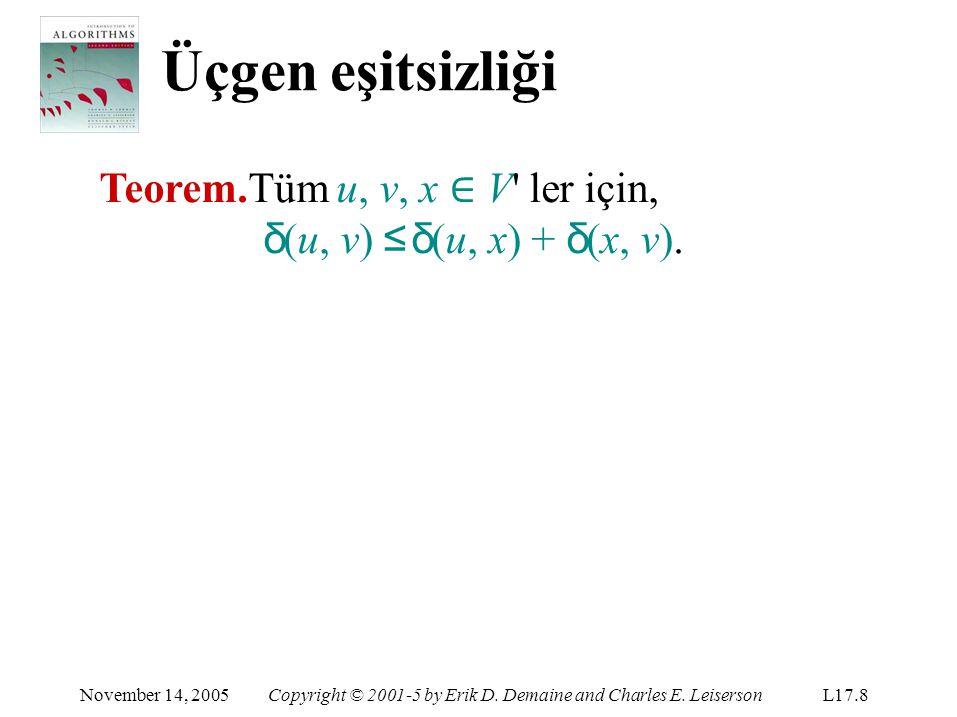 Üçgen eşitsizliği Teorem.Tüm u, v, x ∈ V ler için,