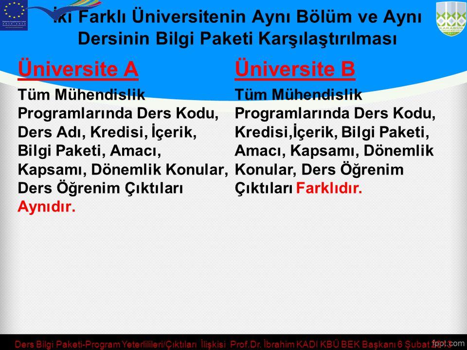 Üniversite A Üniversite B