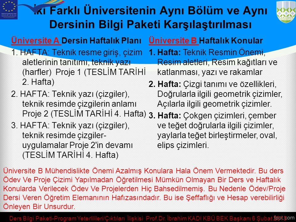 İki Farklı Üniversitenin Aynı Bölüm ve Aynı Dersinin Bilgi Paketi Karşılaştırılması