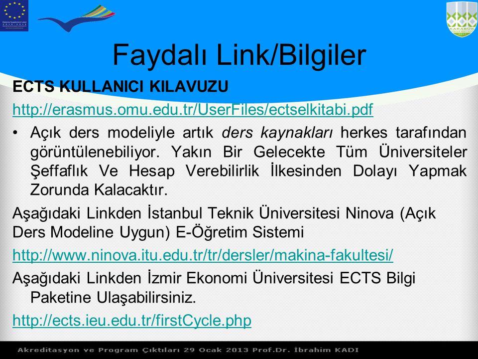 Faydalı Link/Bilgiler