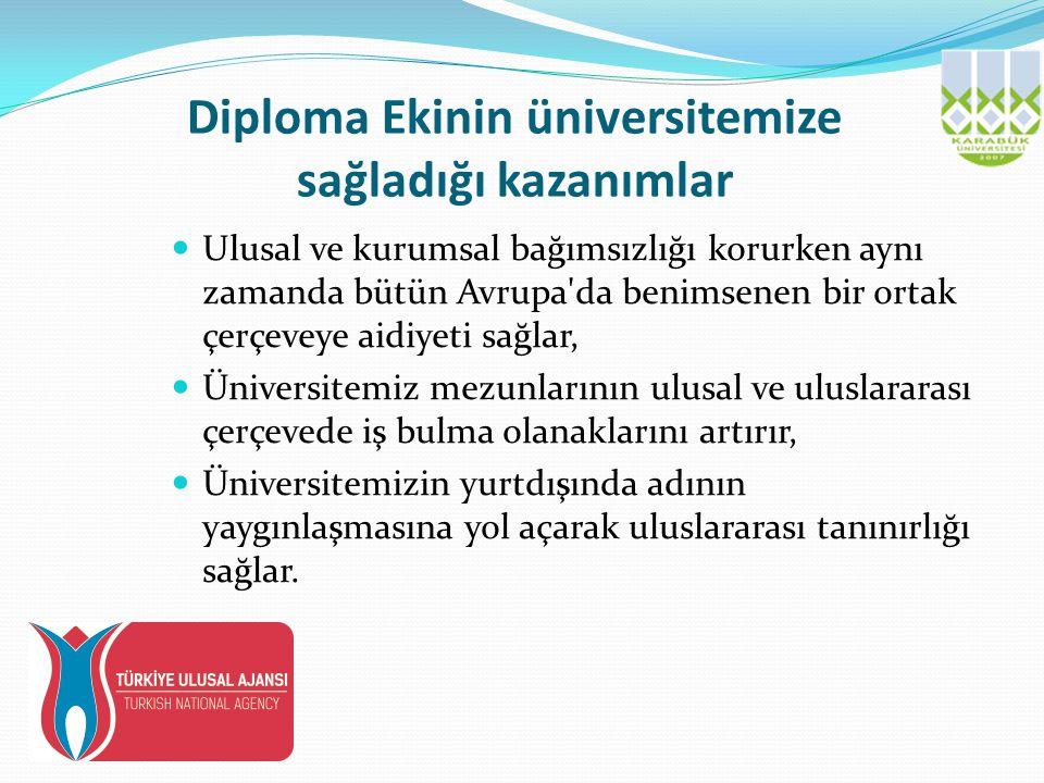 Diploma Ekinin üniversitemize sağladığı kazanımlar