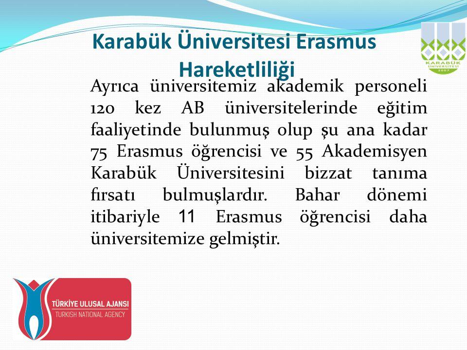 Karabük Üniversitesi Erasmus