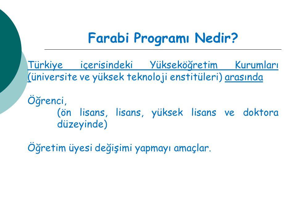 Farabi Programı Nedir Türkiye içerisindeki Yükseköğretim Kurumları (üniversite ve yüksek teknoloji enstitüleri) arasında.
