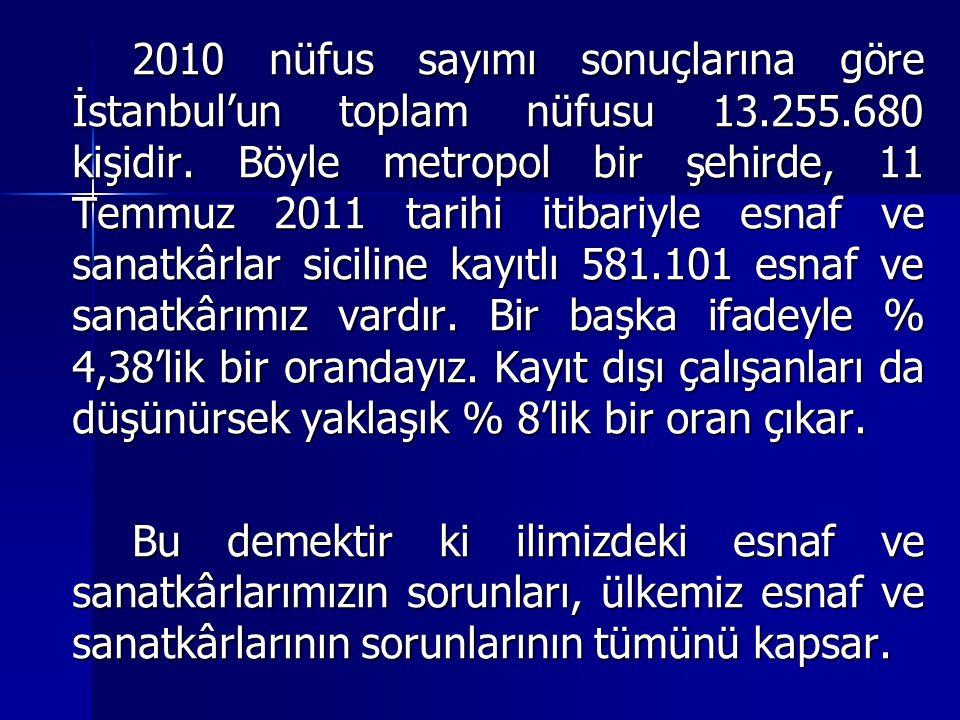 2010 nüfus sayımı sonuçlarına göre İstanbul'un toplam nüfusu 13. 255
