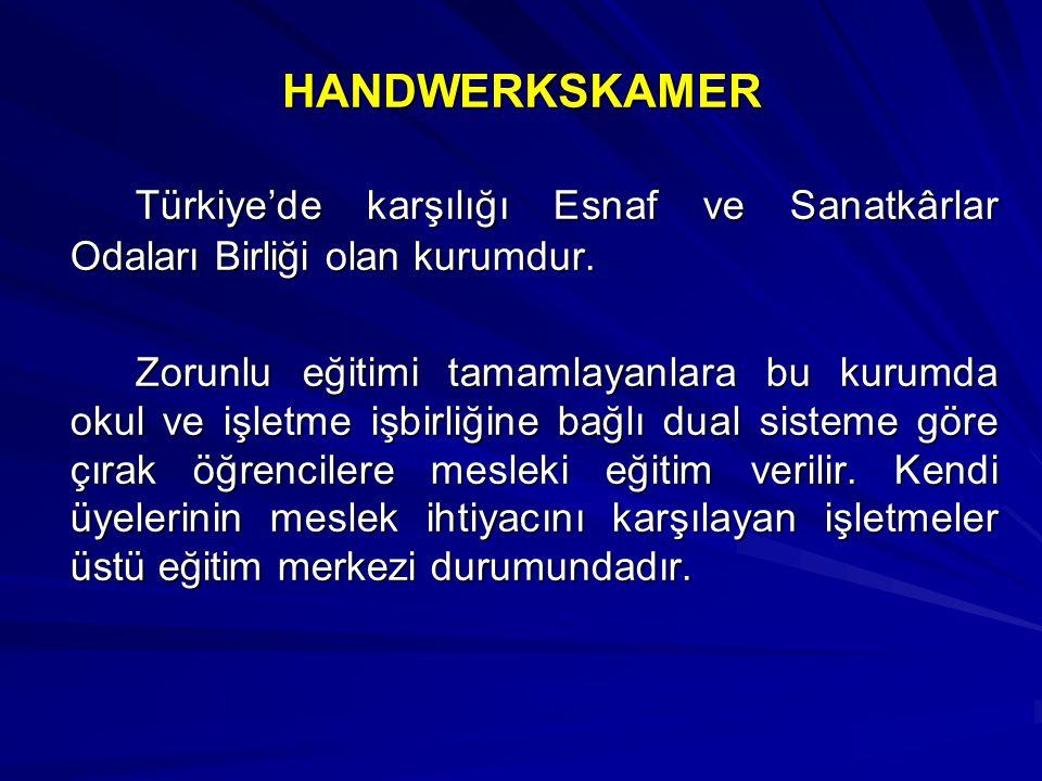 HANDWERKSKAMER Türkiye'de karşılığı Esnaf ve Sanatkârlar Odaları Birliği olan kurumdur.