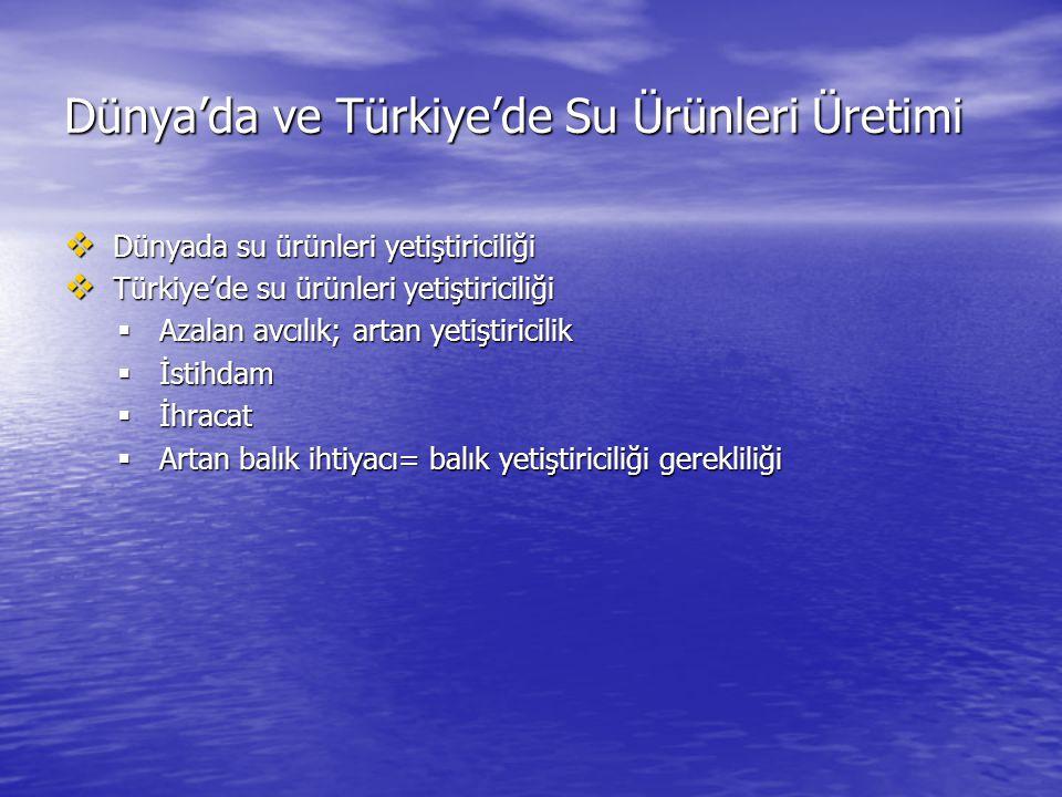 Dünya'da ve Türkiye'de Su Ürünleri Üretimi