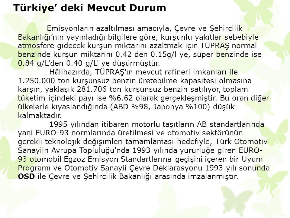 Türkiye' deki Mevcut Durum
