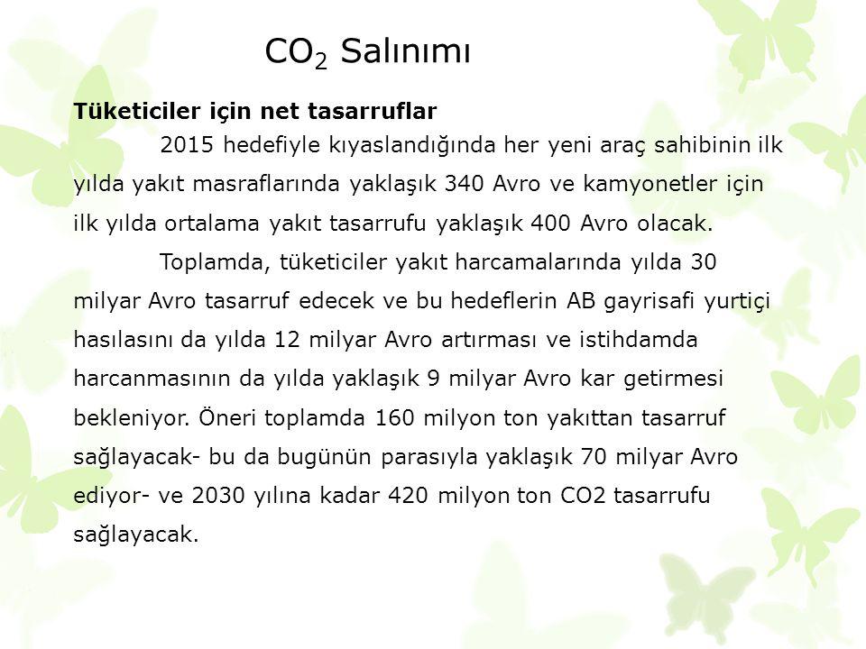 CO2 Salınımı Tüketiciler için net tasarruflar