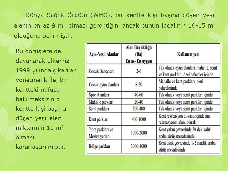 Dünya Sağlık Örgütü (WHO), bir kentte kişi başına düşen yeşil alanın en az 9 m2 olması gerektiğini ancak bunun idealinin 10-15 m2 olduğunu belirmiştir.
