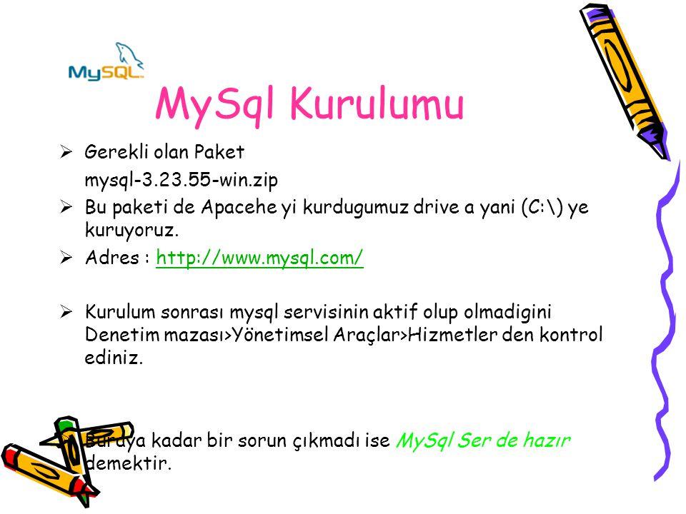 MySql Kurulumu Gerekli olan Paket mysql-3.23.55-win.zip