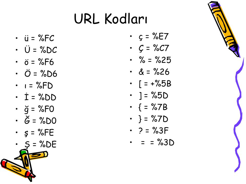 URL Kodları ç = %E7 ü = %FC Ç = %C7 Ü = %DC % = %25 ö = %F6 & = %26