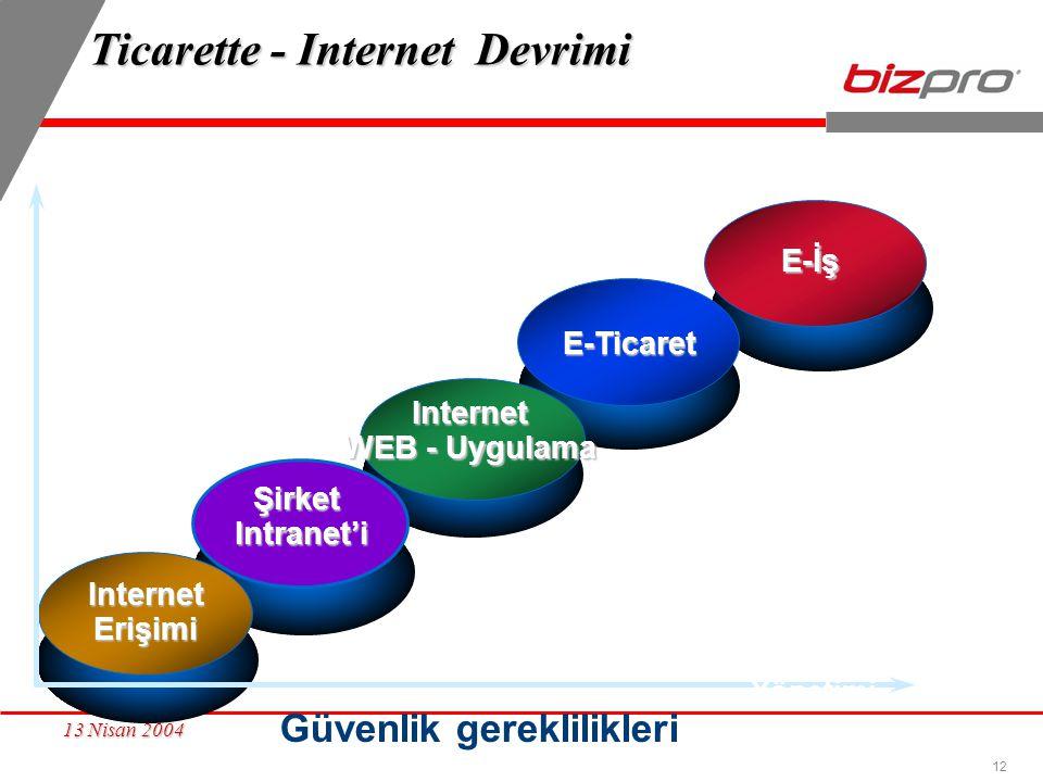 Ticarette - Internet Devrimi