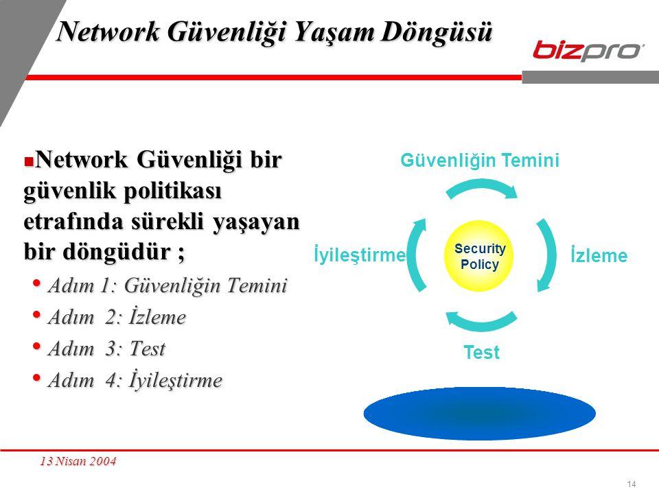 Network Güvenliği Yaşam Döngüsü