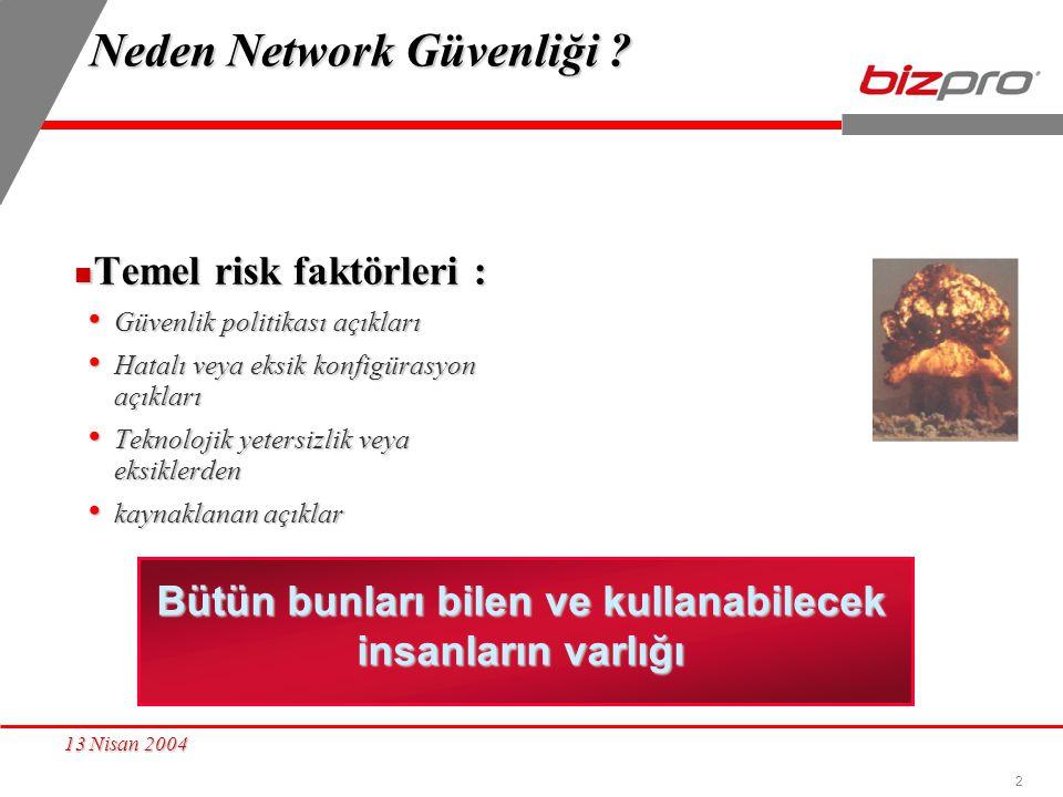 Neden Network Güvenliği