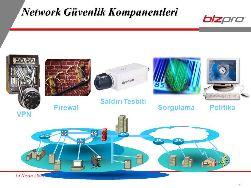 Network Güvenlik Kompanentleri