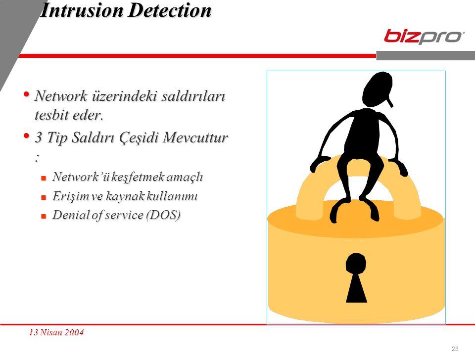 Intrusion Detection Network üzerindeki saldırıları tesbit eder.