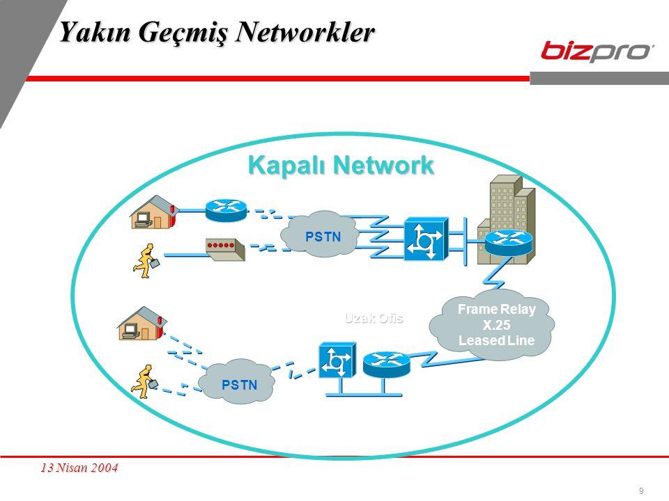 Yakın Geçmiş Networkler