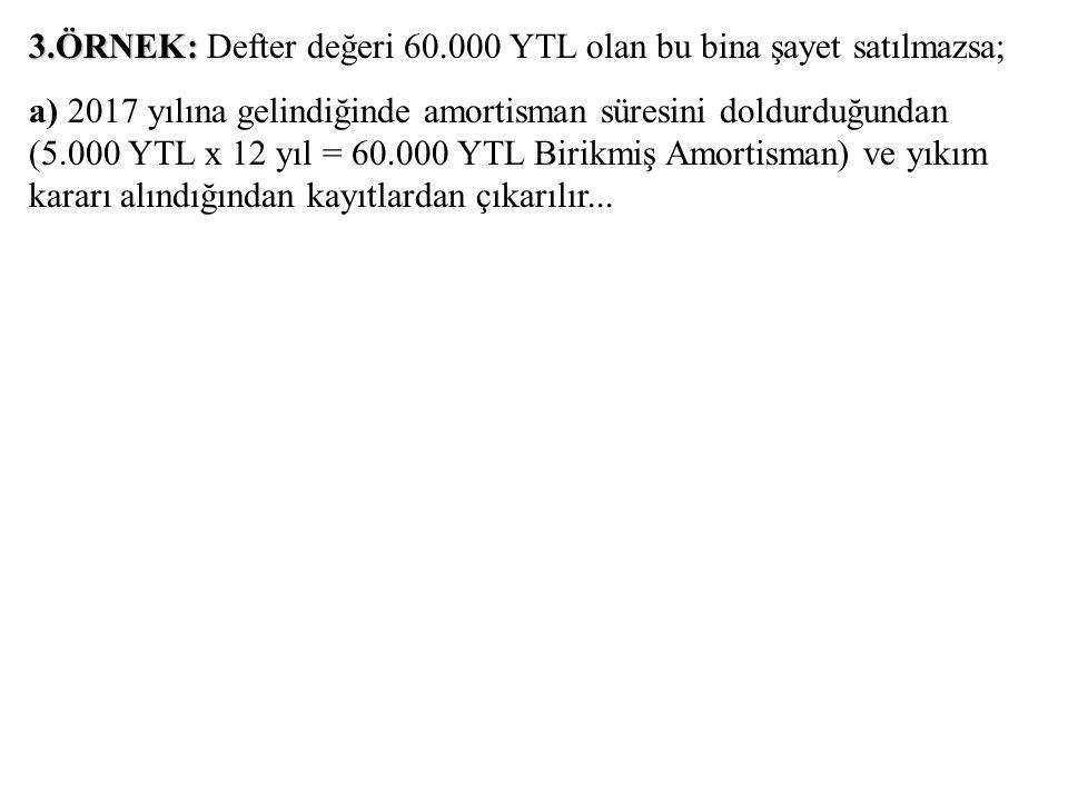 3.ÖRNEK: Defter değeri 60.000 YTL olan bu bina şayet satılmazsa;