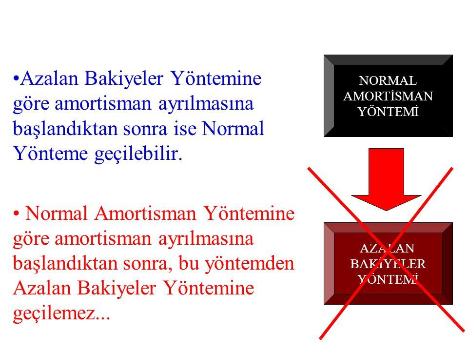 NORMAL AMORTİSMAN. YÖNTEMİ. Azalan Bakiyeler Yöntemine göre amortisman ayrılmasına başlandıktan sonra ise Normal Yönteme geçilebilir.