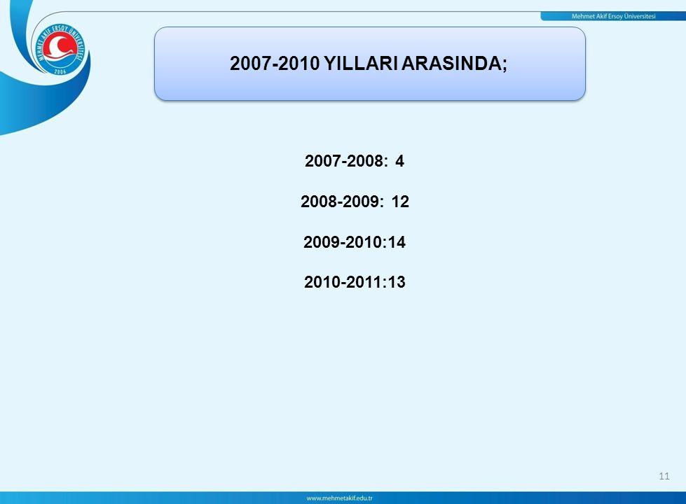 2007-2010 YILLARI ARASINDA; 2007-2008: 4 2008-2009: 12 2009-2010:14