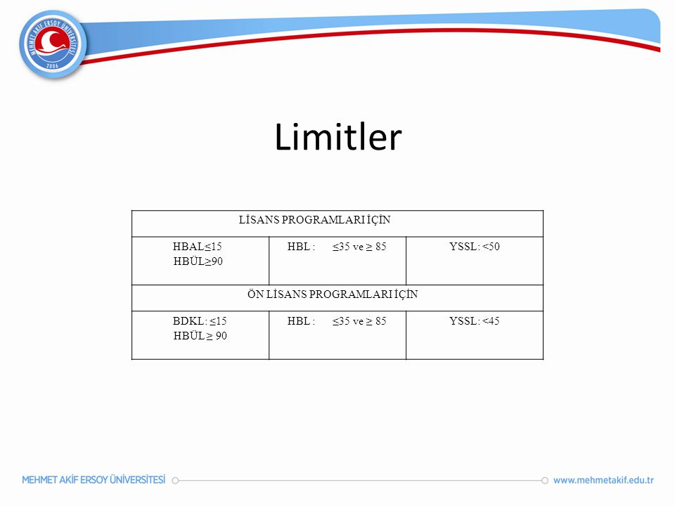 Limitler LİSANS PROGRAMLARI İÇİN HBAL≤15 HBÜL≥90 HBL : ≤35 ve ≥ 85