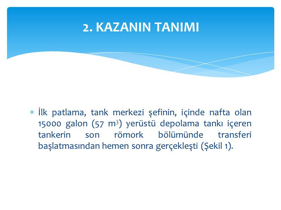 2. KAZANIN TANIMI