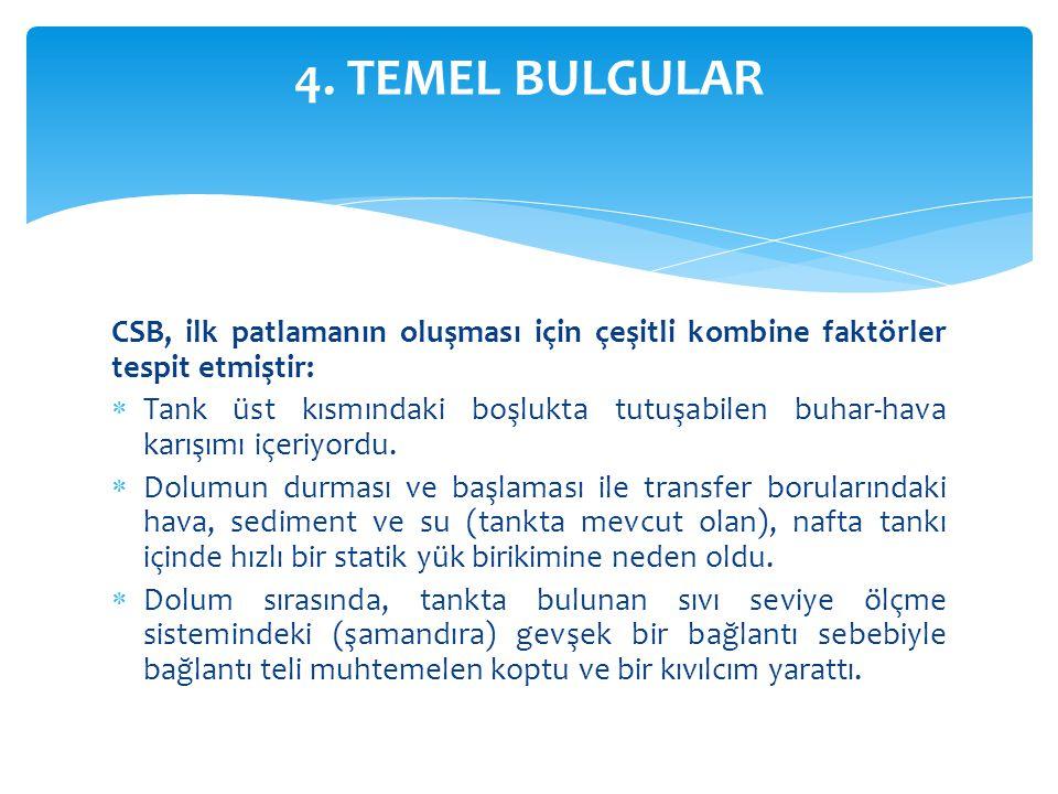 4. TEMEL BULGULAR CSB, ilk patlamanın oluşması için çeşitli kombine faktörler tespit etmiştir: