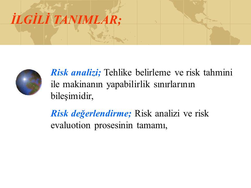 İLGİLİ TANIMLAR; Risk analizi; Tehlike belirleme ve risk tahmini ile makinanın yapabilirlik sınırlarının bileşimidir,
