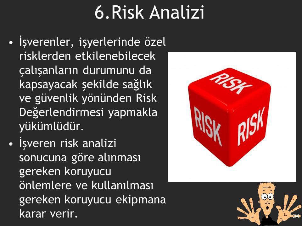 6.Risk Analizi