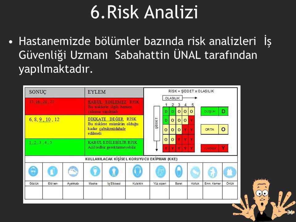 6.Risk Analizi Hastanemizde bölümler bazında risk analizleri İş Güvenliği Uzmanı Sabahattin ÜNAL tarafından yapılmaktadır.
