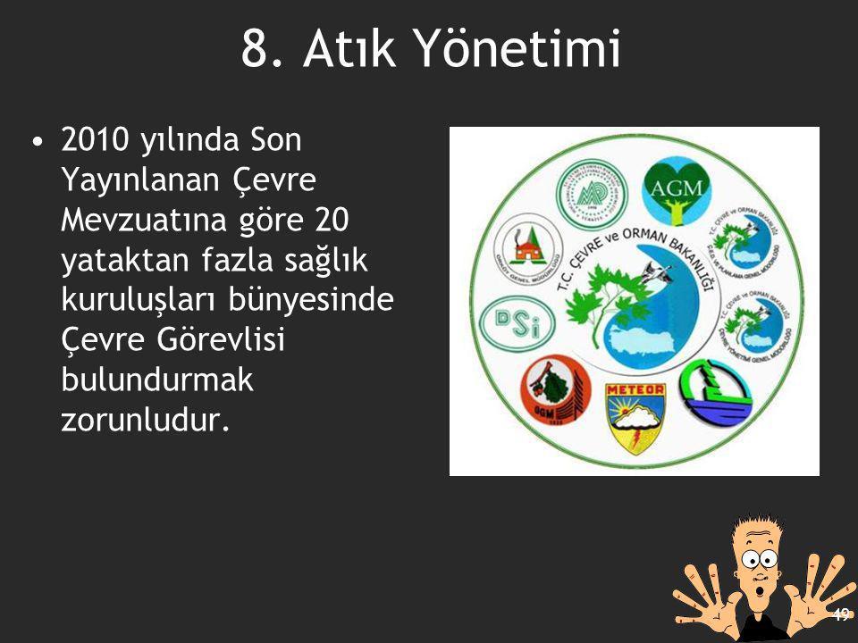 8. Atık Yönetimi