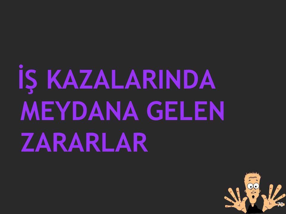 İŞ KAZALARINDA MEYDANA GELEN ZARARLAR