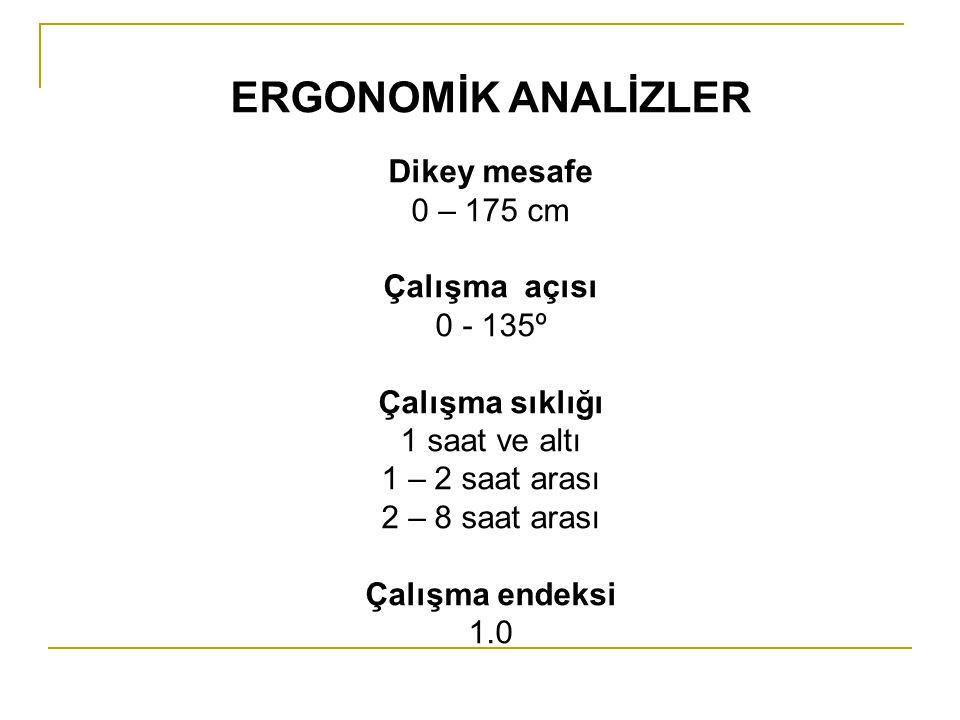 ERGONOMİK ANALİZLER Dikey mesafe 0 – 175 cm Çalışma açısı 0 - 135º