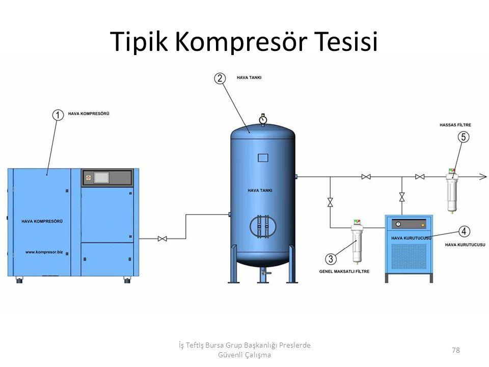 Tipik Kompresör Tesisi