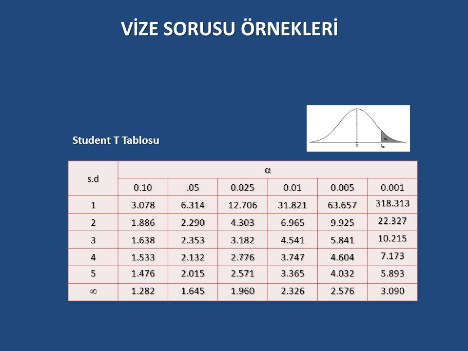 VİZE SORUSU ÖRNEKLERİ Student T Tablosu s.d  0.10 .05 0.025 0.01