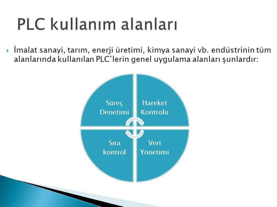 PLC kullanım alanları