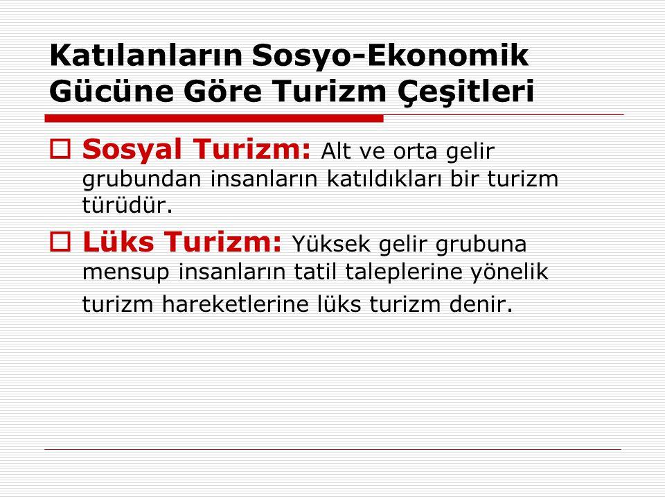 Katılanların Sosyo-Ekonomik Gücüne Göre Turizm Çeşitleri