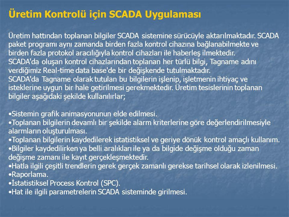 Üretim Kontrolü için SCADA Uygulaması